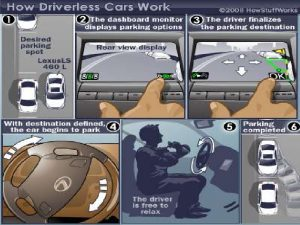 presentation-on-driverless-cars-by-shahin-hussan-21-728-300x225